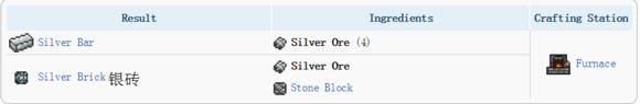 泰拉瑞亚银矿石截图2
