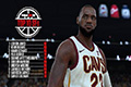 NBA2K18小前锋能力值排行 NBA2K18能力值排