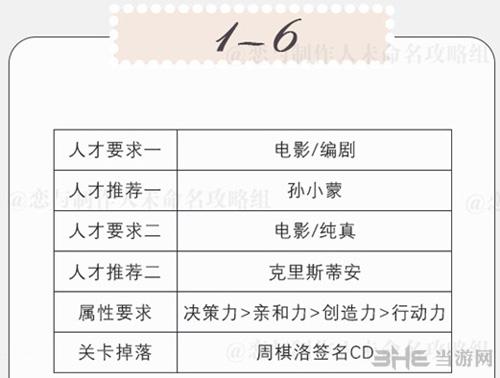 恋与制作人精英关卡1-6图片