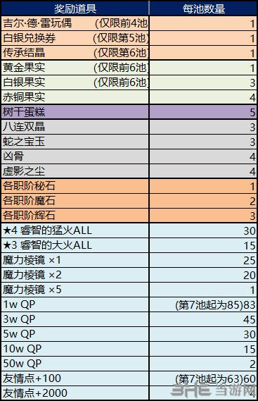 永利集团登录网址 7