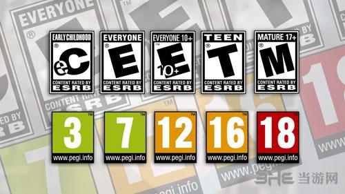 欧美游戏分级制度图