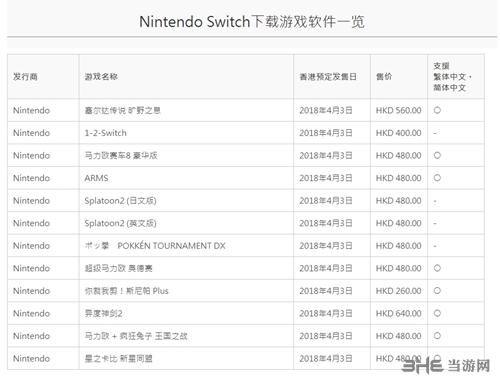任天堂eshop港服游戏价格表