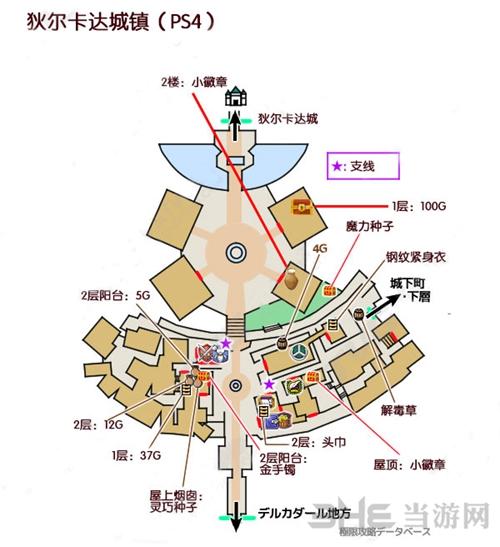 勇者斗恶龙11狄尔卡达城镇收集地图