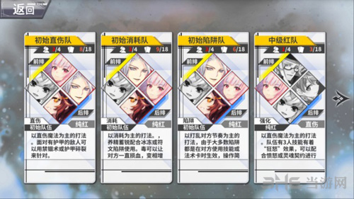 最终王冠援军中级图片