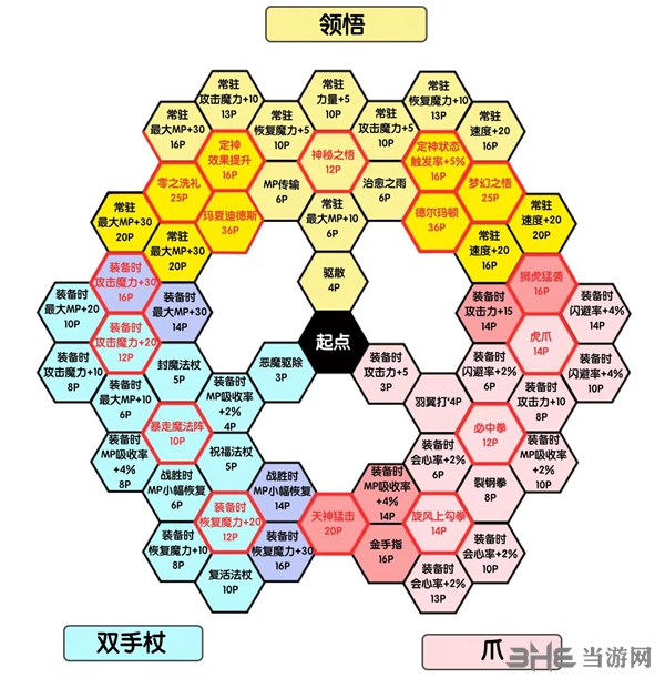 勇者斗恶龙11装备图1