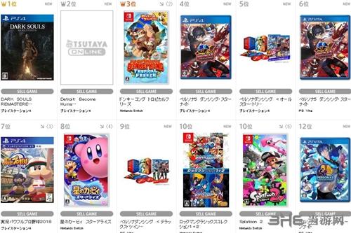 黑暗之魂重制版登顶日本销量榜