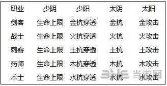 永利集团登录网址 3