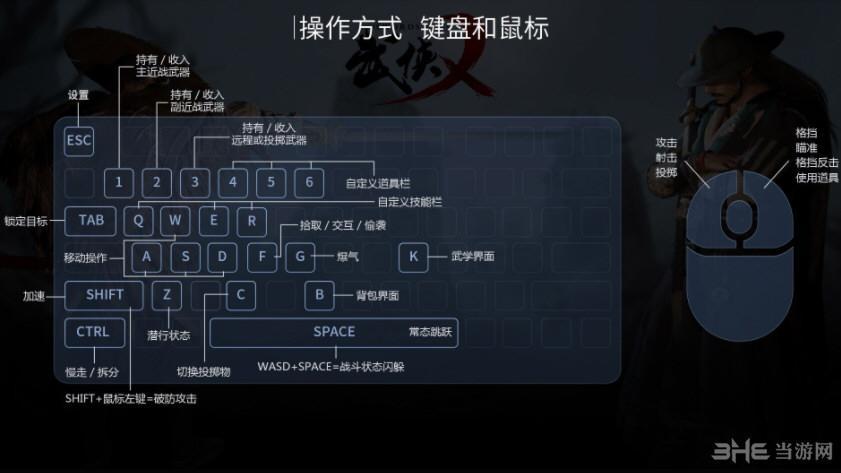 武侠�V按键功能一览