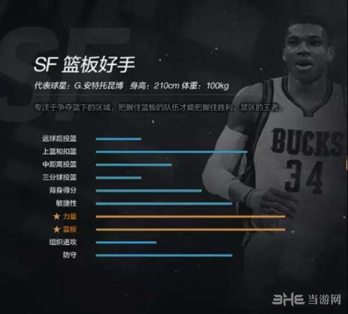 NBA2KOL2小前锋选择推荐 SF选哪个职业好