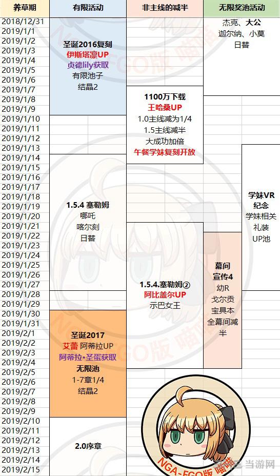 fgo国服2019活动时间表图片2
