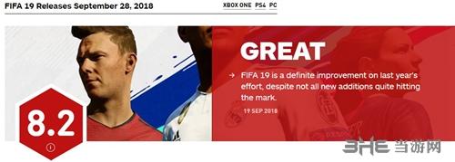 FIFA19 IGN评分