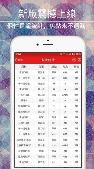 香港皇家彩世界app截图2