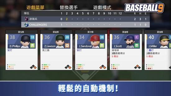 职业棒球9破解版截图5