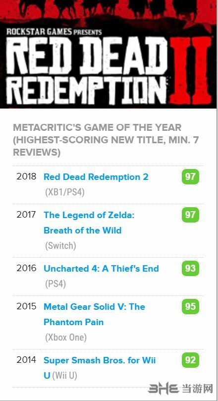 Metacritic网站图片1