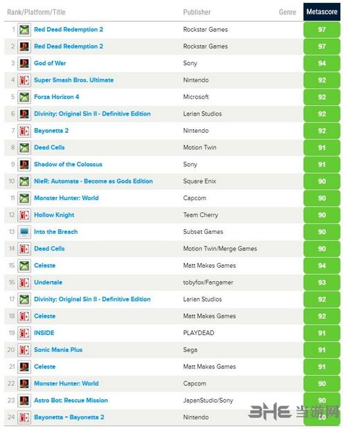 Metacritic网站图片3