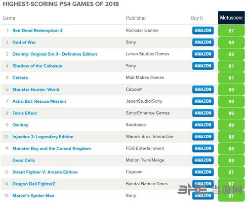 Metacritic网站图片6
