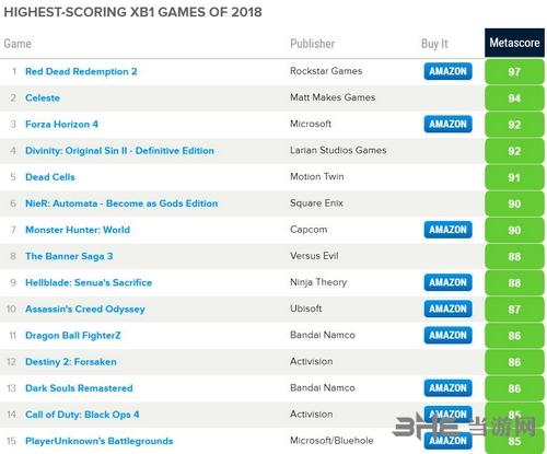 Metacritic网站图片9