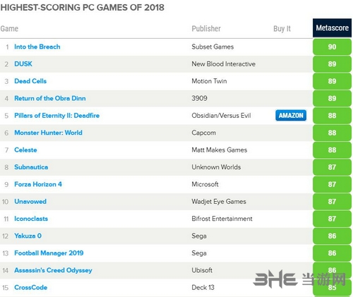 Metacritic网站图片15