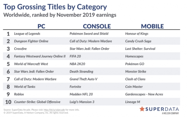 游戏销量排行榜图片