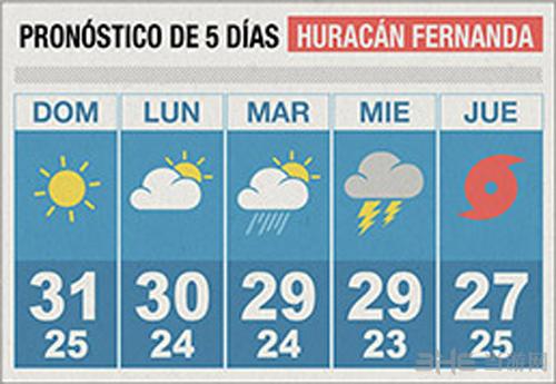 飓风沿海岸线向哈瓦那移动的消息