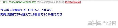最终BOSS的击破达到10.4%