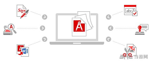 PDF Architect图片1