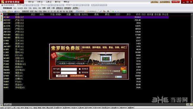 索罗斯期货分析软件图片