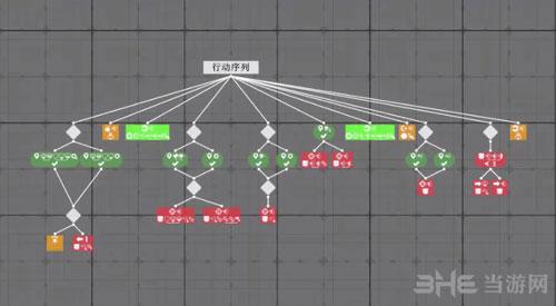 《机械角逐》游戏截图5