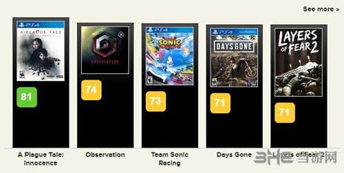 近期其他游戏评分