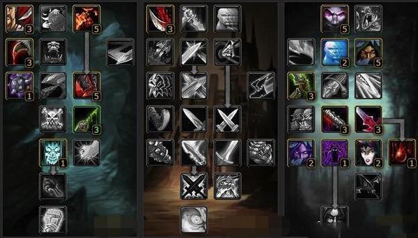 魔兽世界怀旧服天赋图片4