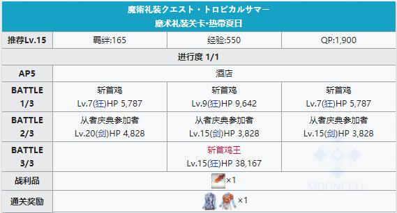 FGO���夏日魔�g�Y�b�P卡2