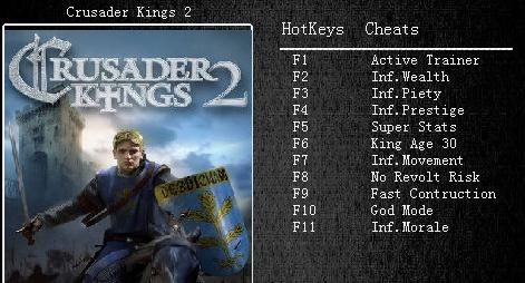 十字军之王2修改器