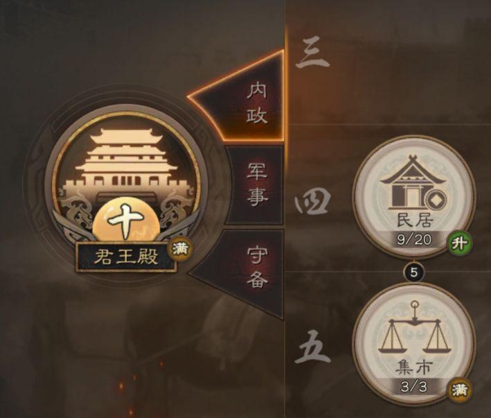 三国志战略版君王殿2