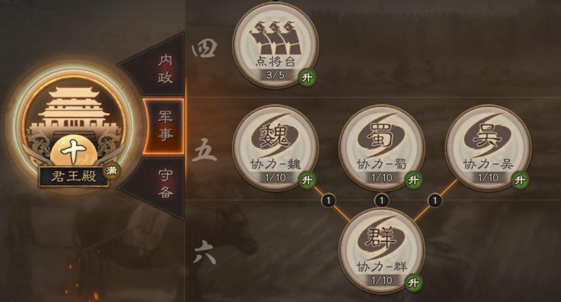 三国志战略版君王殿6