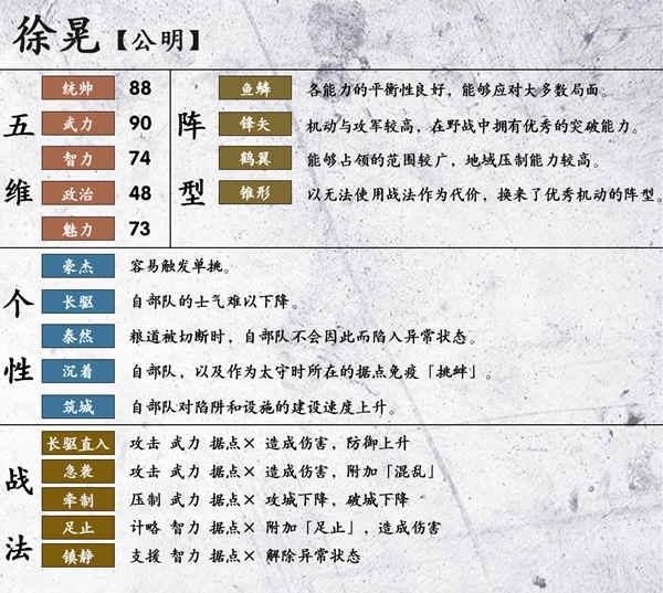 三国志14徐晃图片