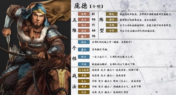 三国志14庞德图片