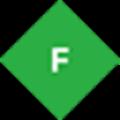 Fiddler Web Debugger 汉化版v5.0.20202