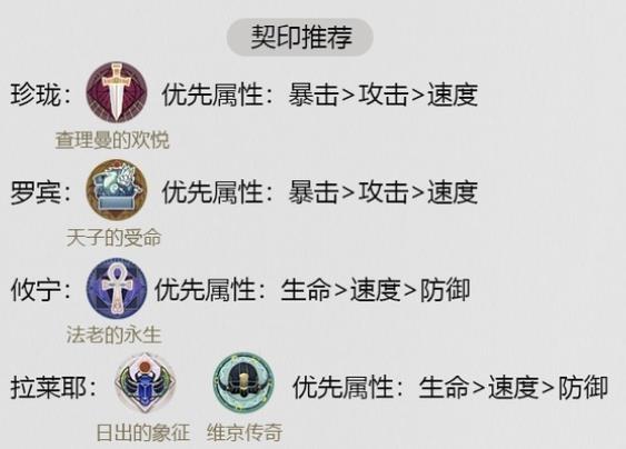 幻书启世录诗经阵容契印推荐图