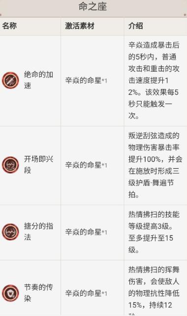原神辛炎冰伤流玩法介绍3