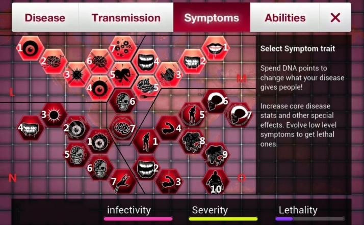 瘟疫公司进化Necroa病毒图片2