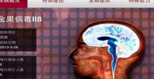 瘟疫公司进化中文版图片1