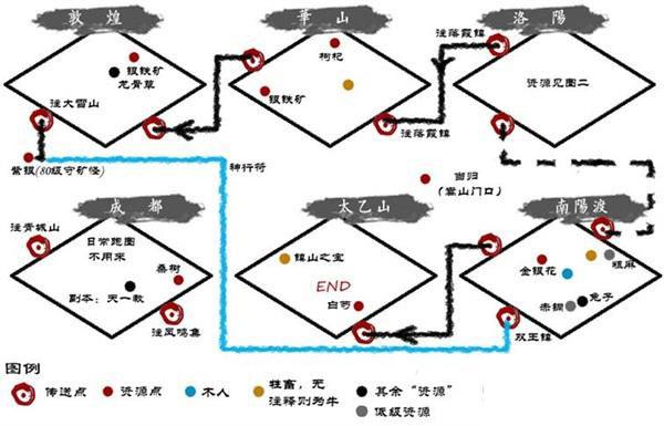 烟雨江湖跑图图