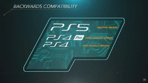 PS5兼容图