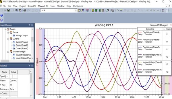 Maxwell模型有限元分析17