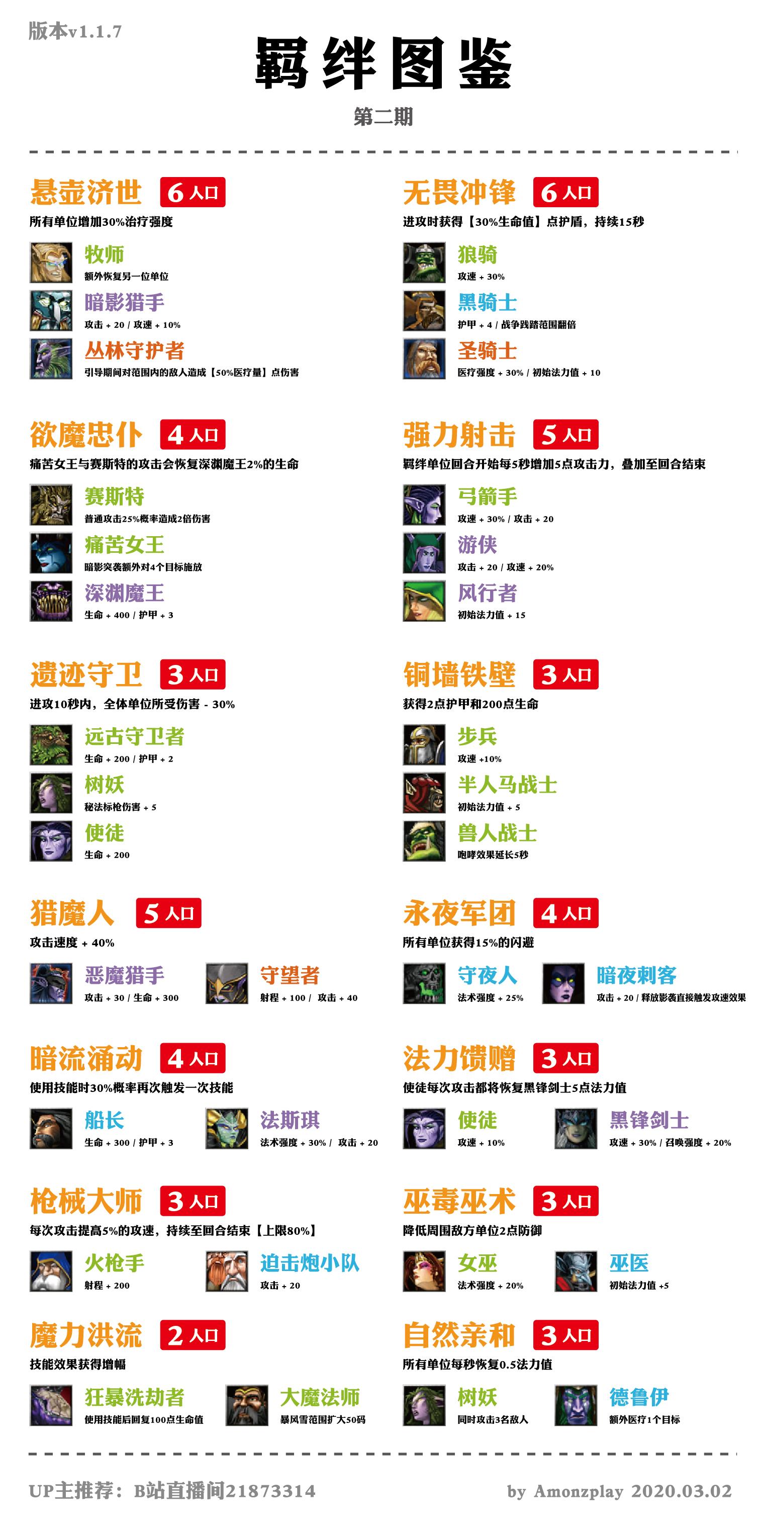魔兽狗头军师亚博官网app图片3