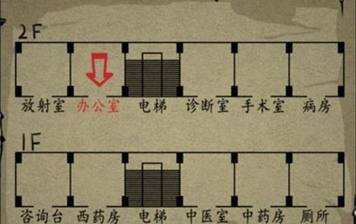 山村老屋2废弃医院第一章图