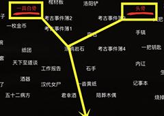 孙美琪疑案DLC朱孝案件还原线索关联方法介绍