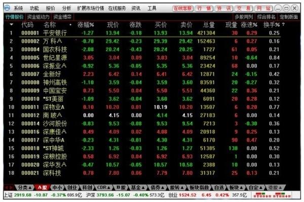 东兴证券融资融券专用版图片2