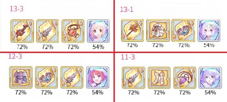 公主连结h3刷什么碎片好 困难三倍角色碎片关卡推荐