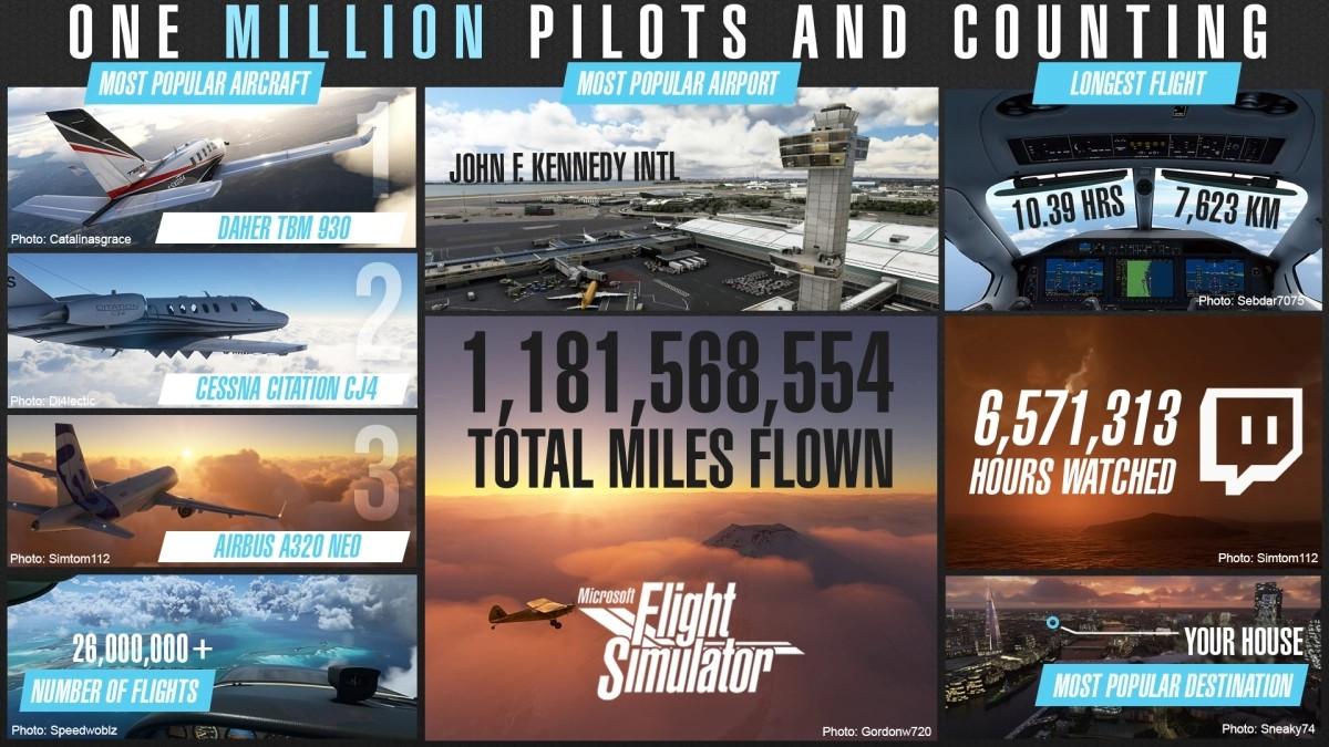 微软飞行模拟游戏2